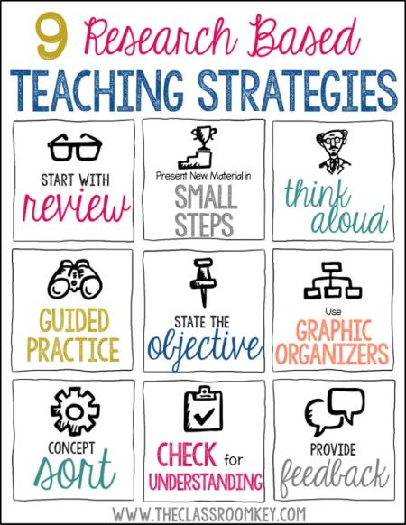 Collaborative Teaching Strategies Inclusion Classroom ~ Research based teaching strategies that work helpful