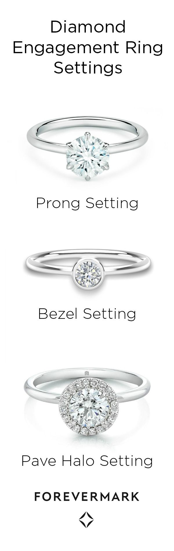 An Engagement Ring Setting Showcases The Center Diamond And Defines The  Style Of The Ring