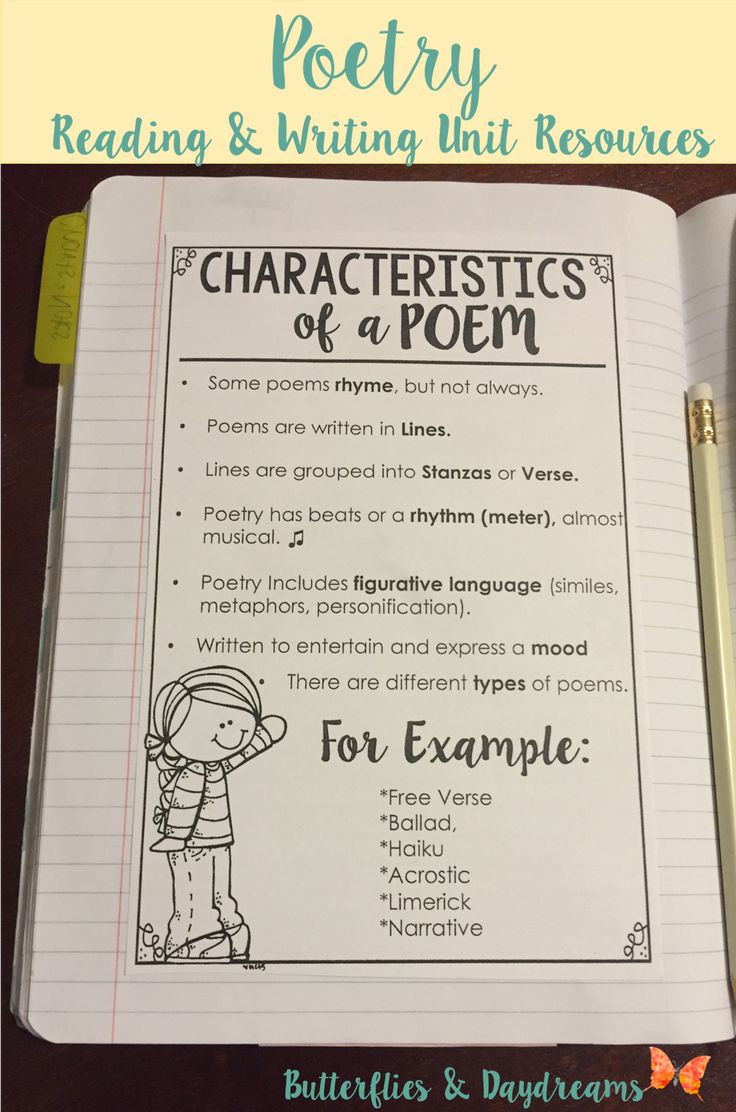 Characteristics of a Poem Writing Notebook Anchor Chart, Reading and Writing the Language of Poetry Unit Resources, Notebook Charts, Large Anchor Charts/Slides for Teaching, Revision Checklists, Rubric