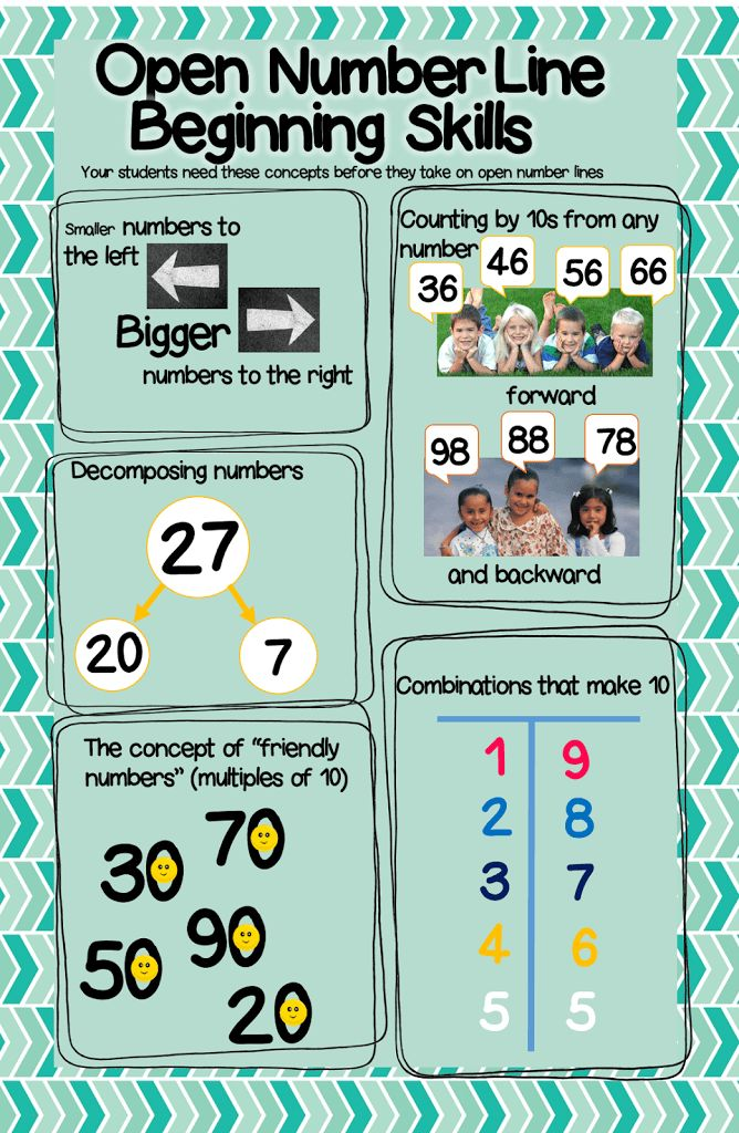 Get the open number line strategy for addition and subtraction up and running in your classroom with this quick start guide
