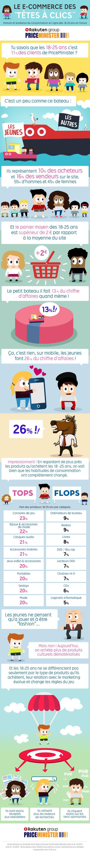 Etude consommation en ligne 18-25 ans