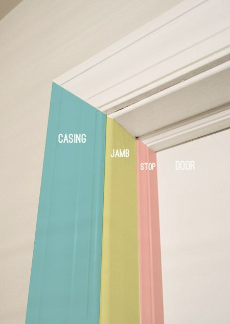 DIY Tutorial For How To Frame And Hang A Door | Young House Love