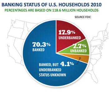 Eastwest bank cash advance rate photo 7
