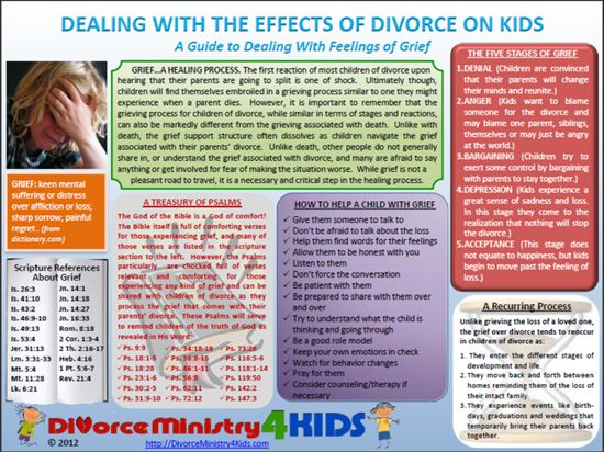 Helping Children of Divorce with their grief.  Repinned by urban wellness: www.urbanwellnesscounseling.com