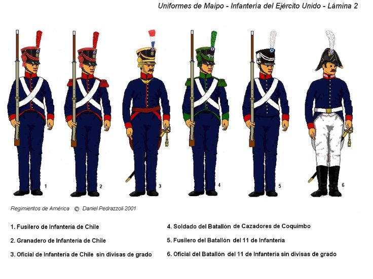 Juegos de Historia: Batalla de Maipú- 5 de abril de 1818-