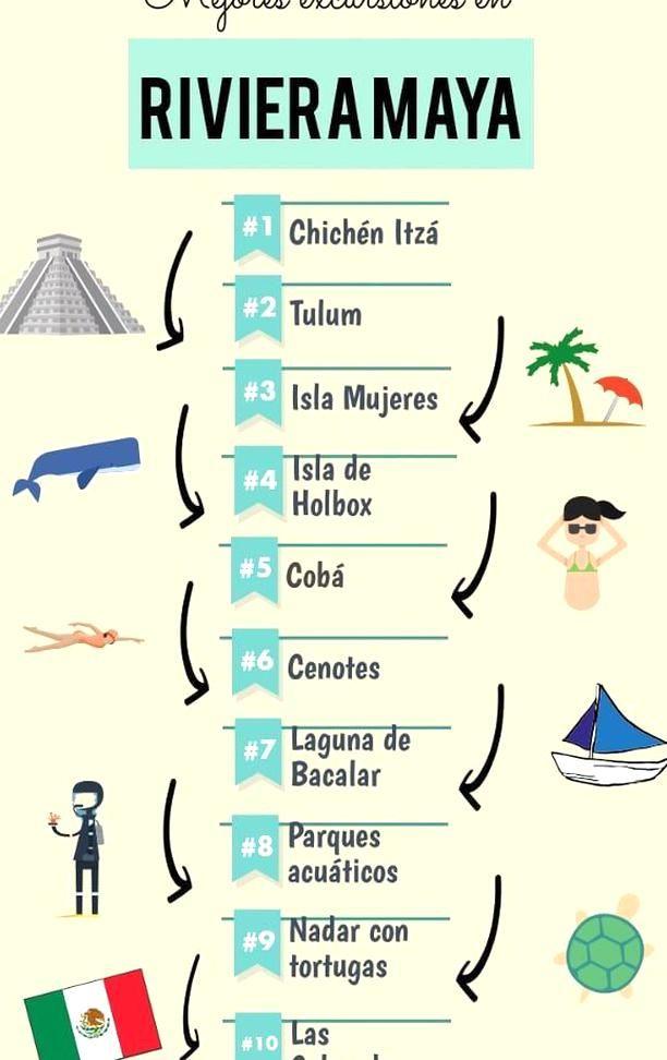 Que Ver En Riviera Maya Mejores Excursiones In 2020 Riviera Maya Cancun Mexico Romantic Vacations
