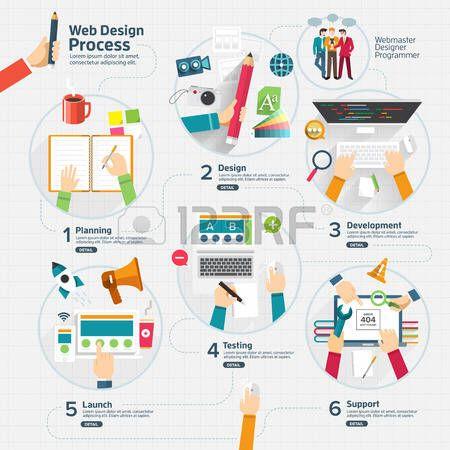 Die besten 25+ Design Prozess Ideen auf Pinterest Prozess - designer mobel konzept
