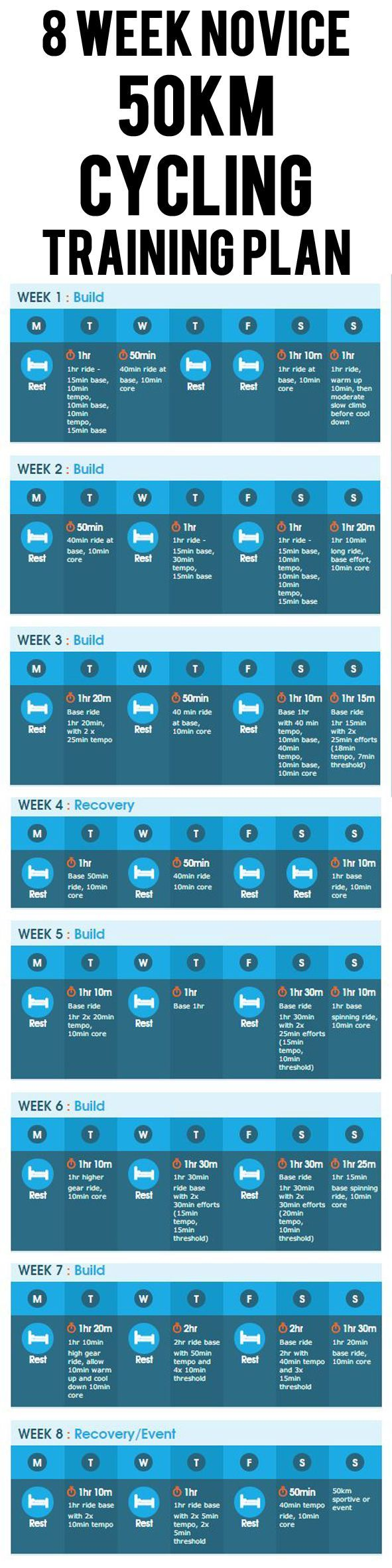 8 WEEK NOVICE 50KM CYCLING TRAINING PLAN. #50k #cycling #bike #bicycle…