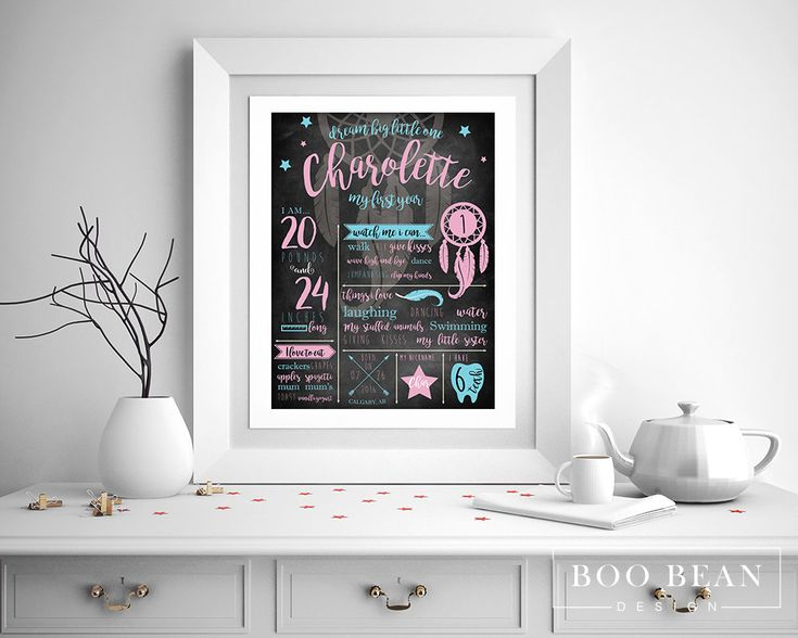 Dream Big First Birthday Chalkboard | Chalkboard Sign | Personalized Poster | Girls Chalkboard sign | Dream Big Little One by BooBeanDesign on Etsy