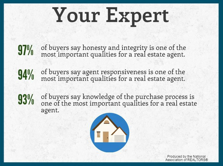 "NAR Info for Buyers ""Your Expert"" LoveYourHome"