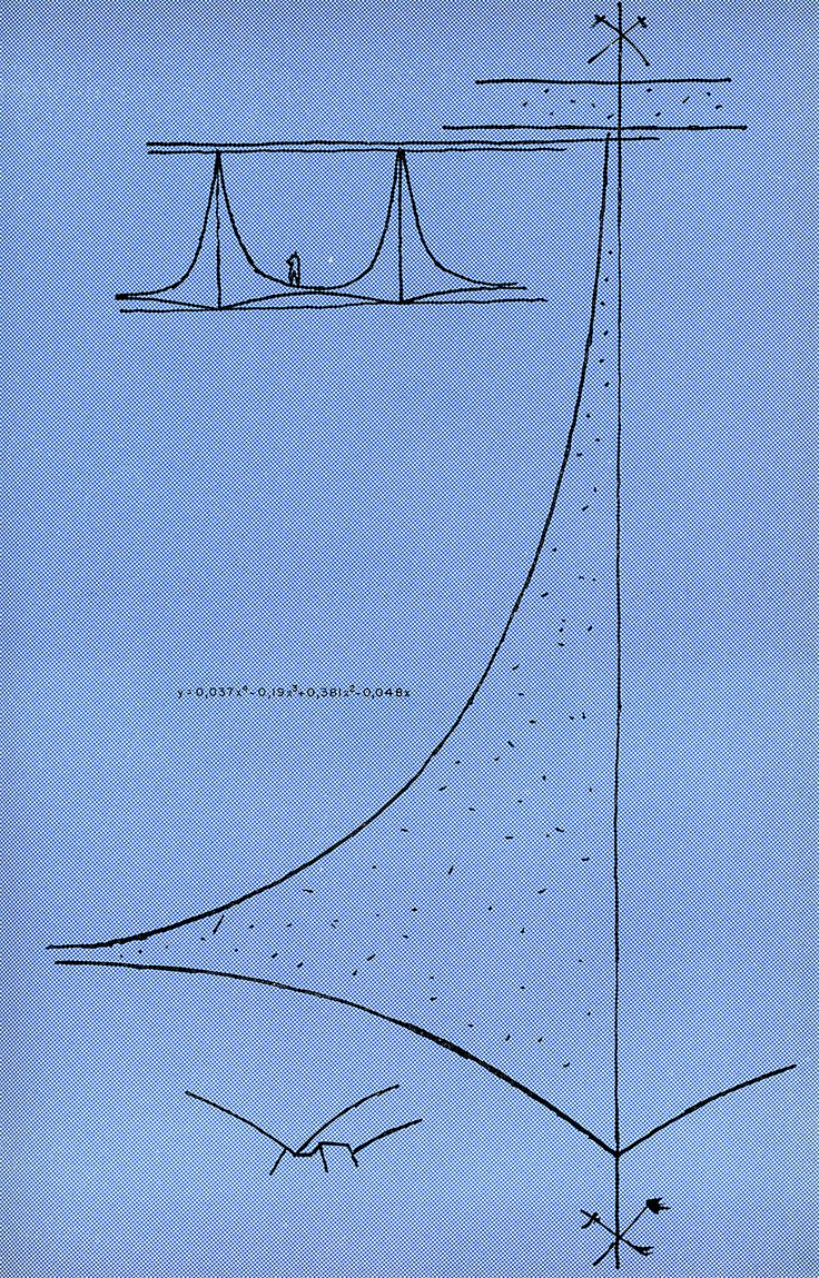 Oscar Niemeyer. Modulo. 7 1957: 23 | RNDRD