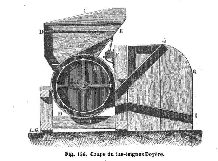 Livre de 1856 sur le matériel agricole | Autonomie alimentaire et énergétique