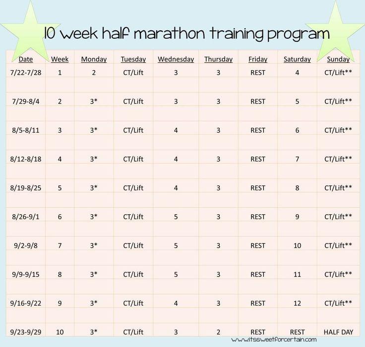 Más de 25 ideas fantásticas sobre Marathon Training Program en - project status report excel