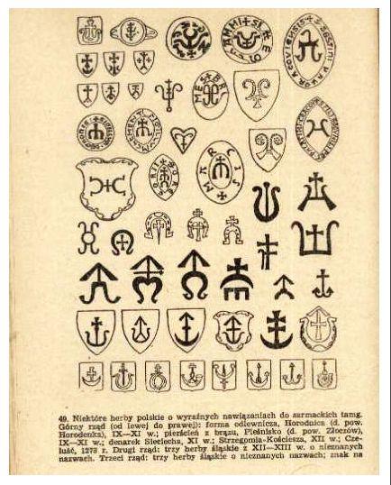 Polish coats of arms based upon Sarmatian tamgas
