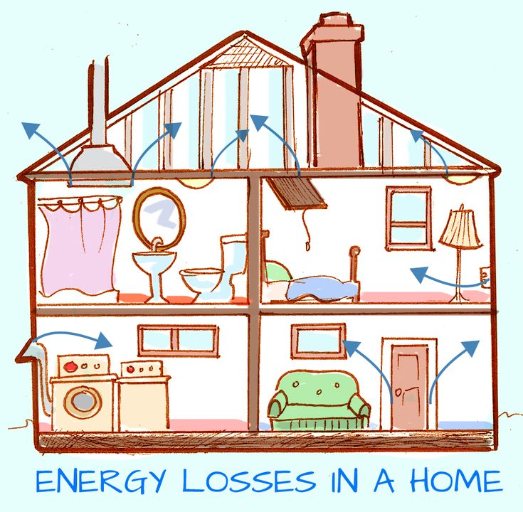 There are tons of ways you lose energy in your home. Check out these Green Energy Challenge tips!