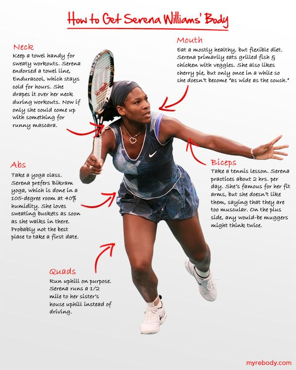 How to Get Serena Williams' Body