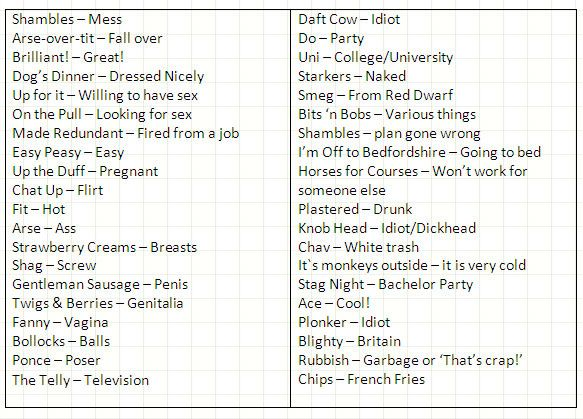 recipe: slang words meaning [34]