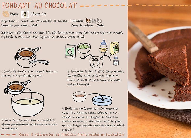 Fondant au chocolat & lentilles | Cuisine en Bandoulière