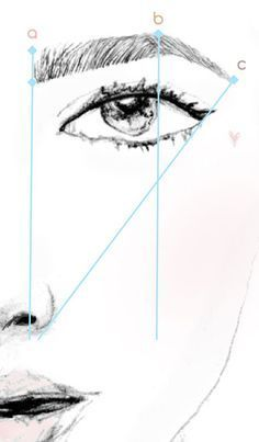 1000+ ideas about Eyebrow Tips on Pinterest | Eyebrow Shading ...