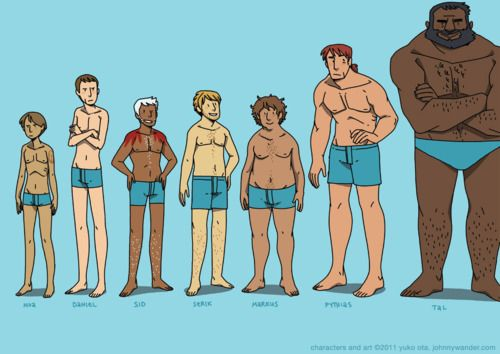 Cartoon-style Men's Body Types