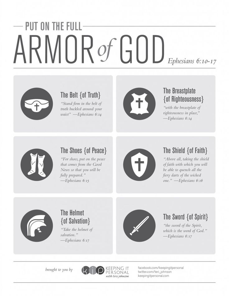Get fully dressed everyday + mindfully tap into the spiritual tools for the spiritual battle: The Full Armor of God **FREE PRINTABLE** Ephesians 6:10-17