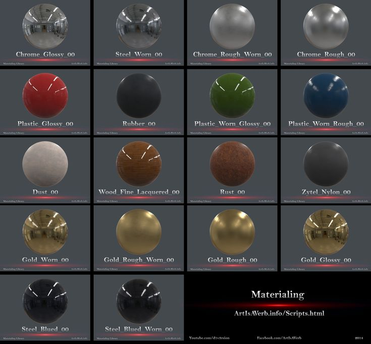 Materialing - Free Photoshop Material Painting - Feedback and Suggestions Thread - Polycount Forum