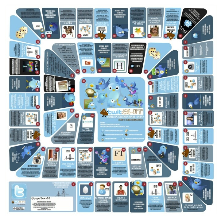 El juego de la Oca de las Redes Sociales