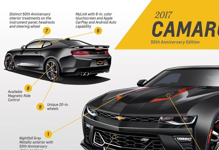 2017 Chevrolet Camaro 50th Anniversary Special Edition