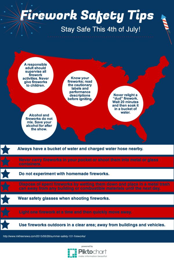 firework safety To a-rocket fireworks, safety is just as important as having fun on the fourth of july please check out our fireworks safety tips below for more safety fun, please check out the tips from the national council on fireworks safety:.