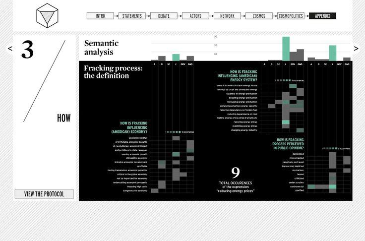 What the frack, Densitydesign 2013. Semantic analysis matrix. http://whatthefrackisgoingon.altervista.org/