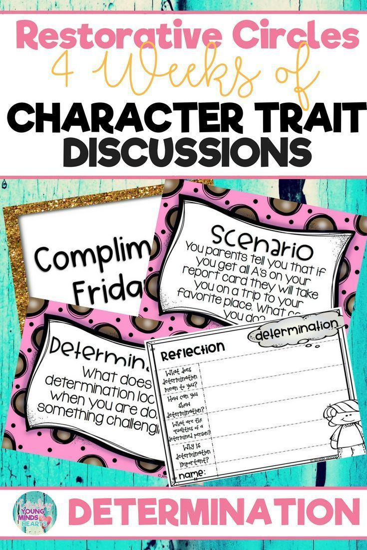 Conduct Restorative Circles In Your Classroom With These Ready To Use Templates That Are Full Of Questions Restorative Circles Character Trait Learning Targets