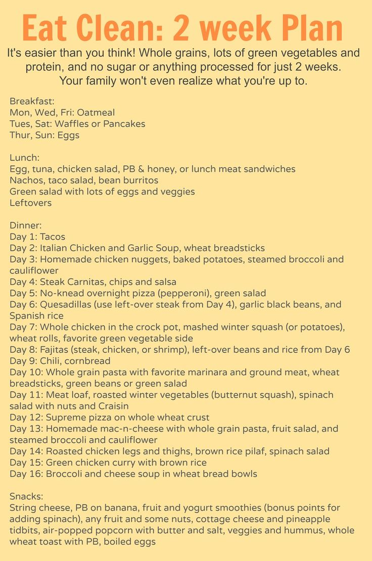 Clean+eating+whole+foods+meal+plan+for+family+two+weeks+menu+planning+no+processed+foods.jpg 1,060×1,600 pixels