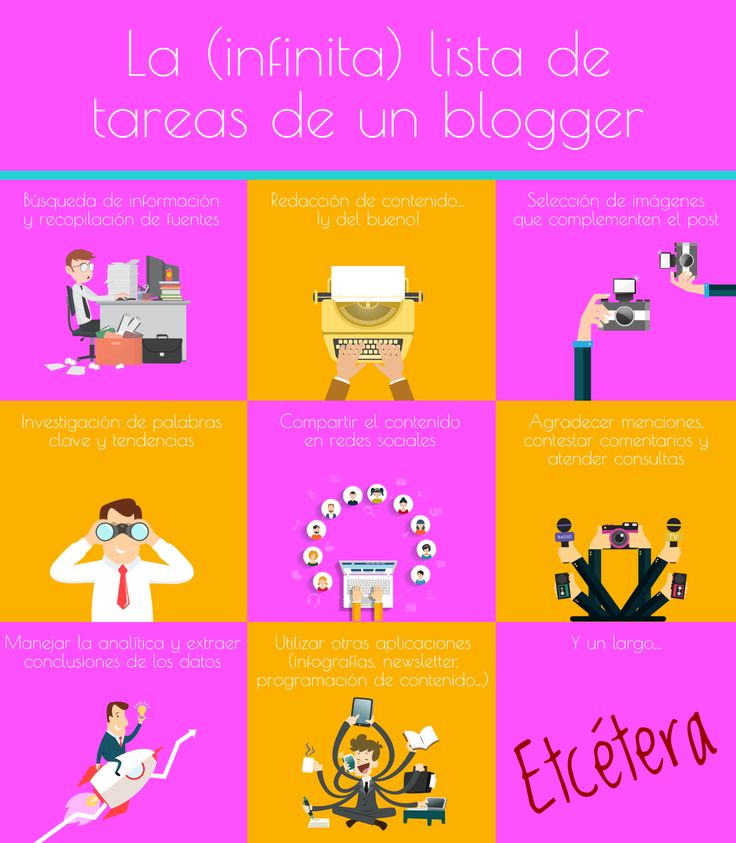 Un blogger es como un hombre orquesta