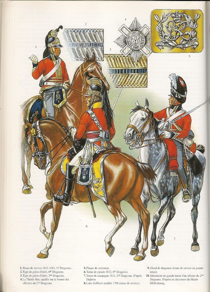INFANTERIA LIGERA.-          92 ème HIGLANDERS (GORDON).-       DRAGONES PESADOS.-          HORSE-GUARDS (THE ...