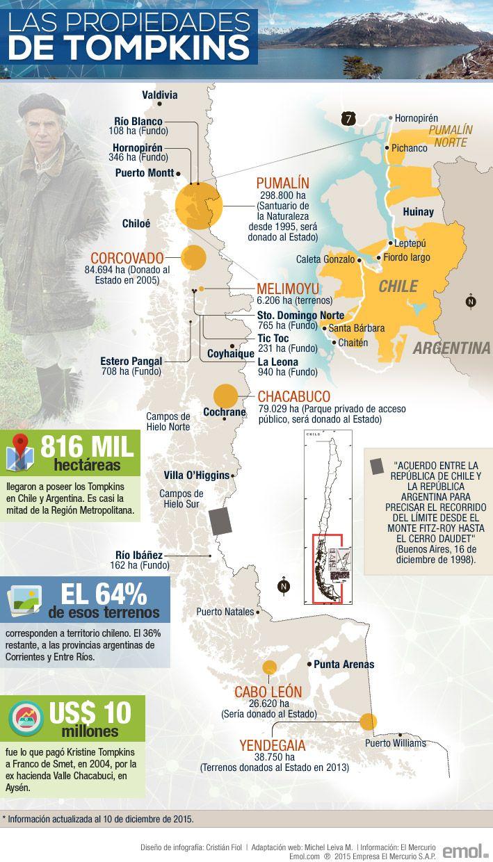 Mapa: El estatus de las propiedades de Douglas Tompkins en el sur de Chile