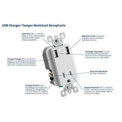 Leviton 15 Amp Tamper-Resistant Combo Outlet/USB Charger - White-R02-T5630-00W - The Home Depot