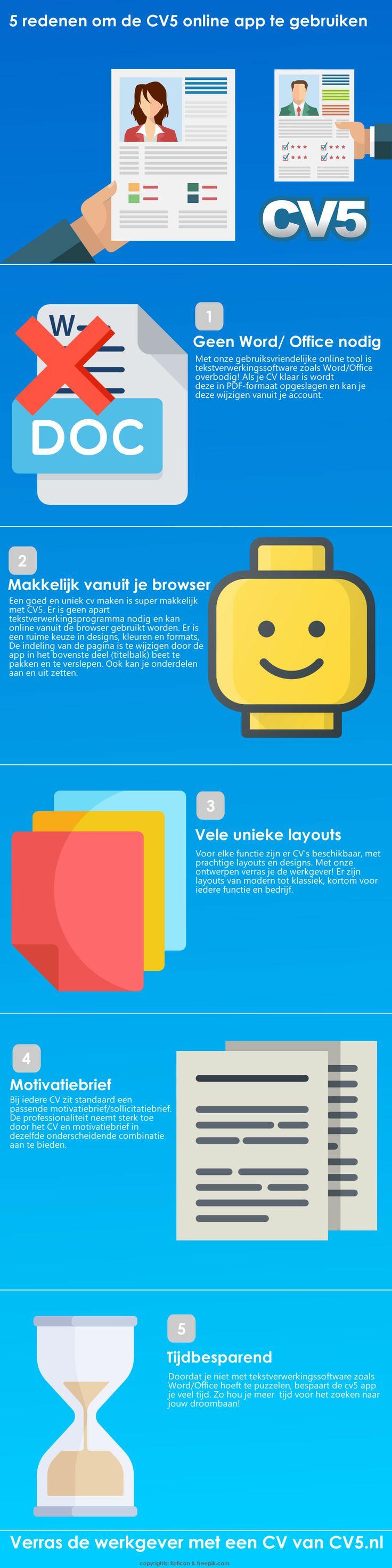 5 redenen om de CV5 online app te gebruiken