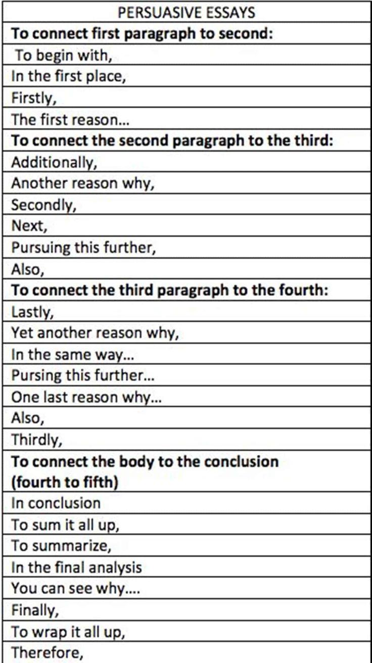 An arguementative essay
