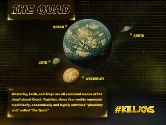 Killjoys: The Quad (one planet Qresh, three moons Arkyn, Westerley and Leith), tv series, 2015.