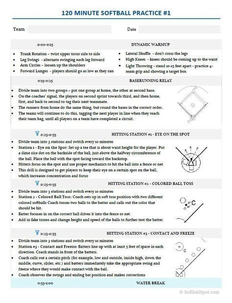 21 best Basketball Practice Plans images on Pinterest Basketball - announcer sample resumes