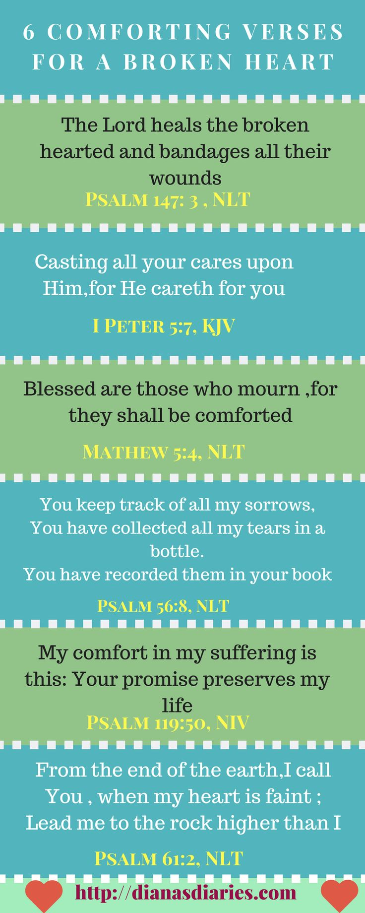 A broken heart can be mend only by a Divine specialist. In a world filled with sorrows and heartaches, we can only look to this Great Physician who promises to weep with us. Here are 6 comforting verses to soothe your broken heart. Shalom, Diana
