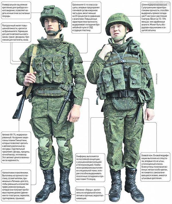 Новая военная форма