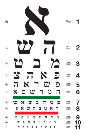 Yiddish/Hebrew eye chart