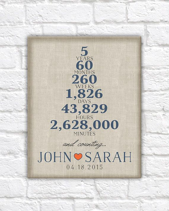 5 year anniversary one year wedding anniversary paper for Gift ideas for 1 year wedding anniversary