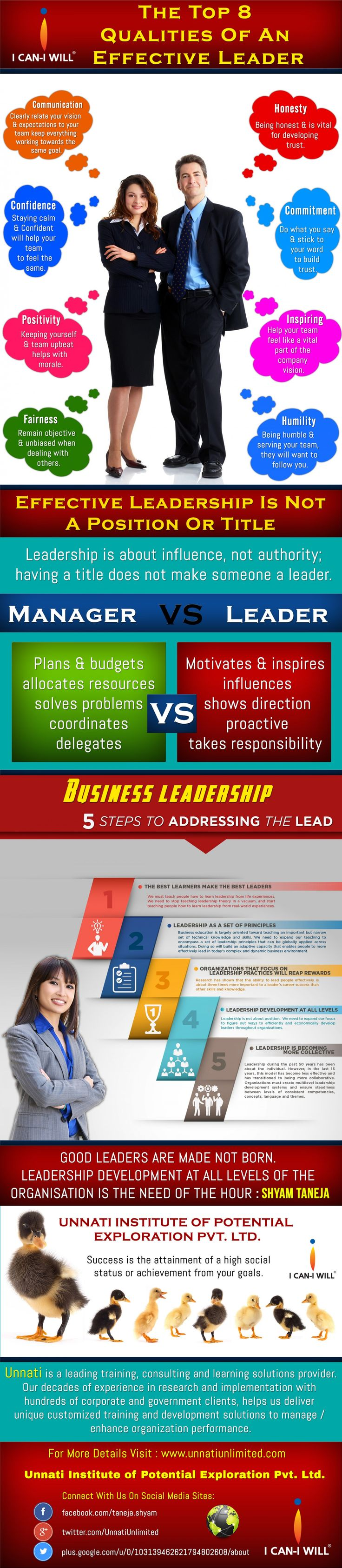 The Top 8 Qualities of an Effective #Leader cc @anlsm30 #H2H #coopetitividad
