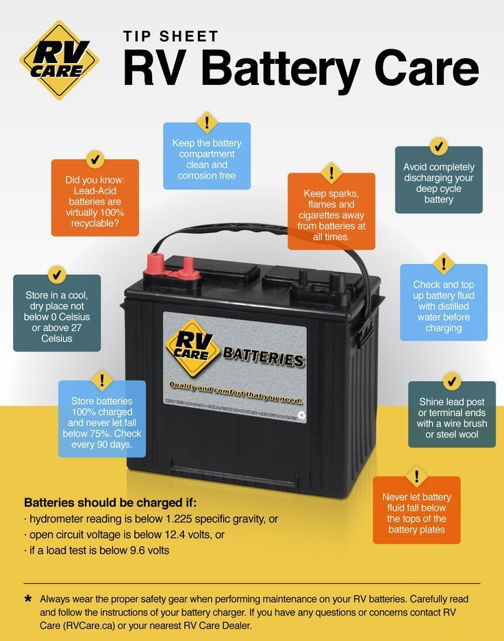 RV battery care infographic that provides a ton of information on best storage and care options for your RV battery.