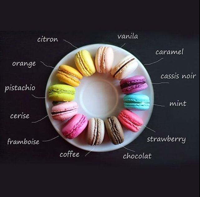 In English (clockwise): vanilla, caramel, black currant, mint, strawberry, chocolate, coffee, raspberry, cherry, pistachio, orange, lemon