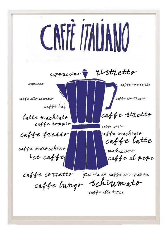 Kitchen art illustration poster of different types Italian coffee