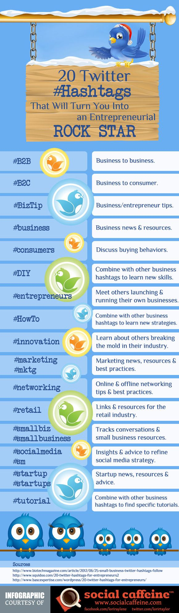 Goed om te weten: '20 #Twitter Hashtags that will turn you into an entrepreneurial rock star' #infographic by social caffeine.