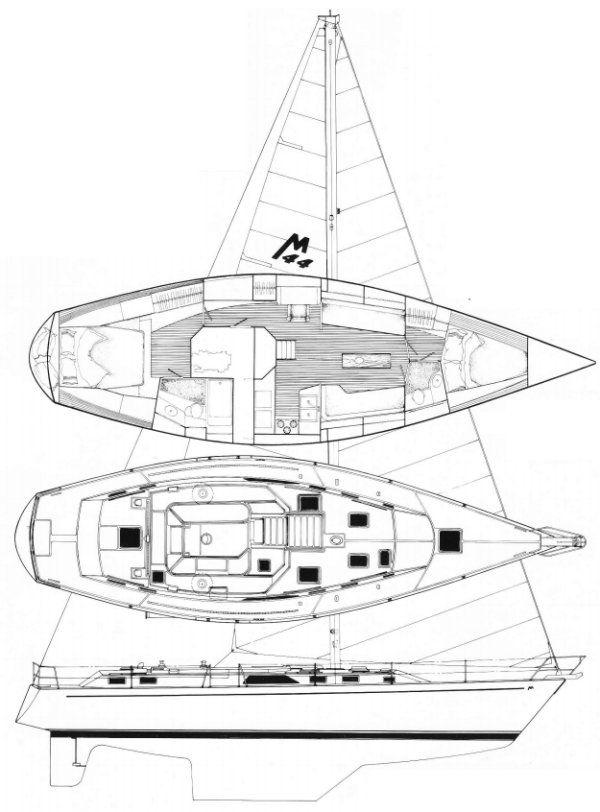 Morgan 41 Sailboat Diagram Wiring Librarymorgan: Renault Wind Wiring Diagram At Hrqsolutions.co